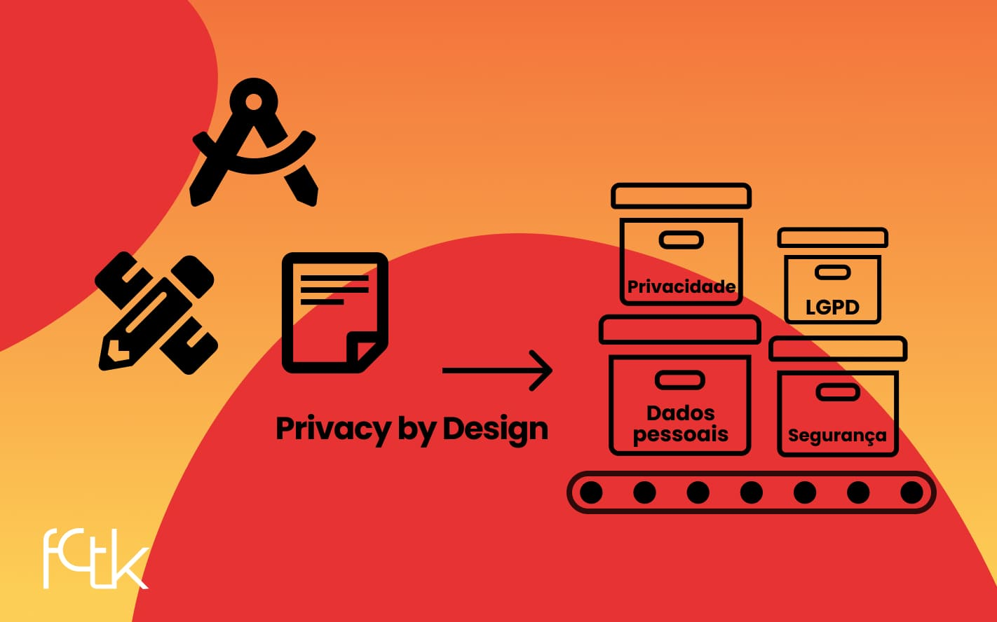 [Privacy by Design, Privacy by Default e LGPD]